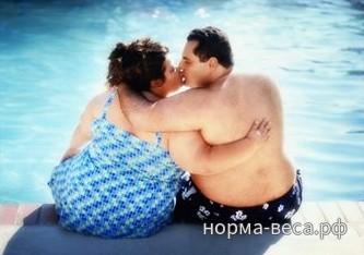 Влияет ли лишний вес на потенцию?